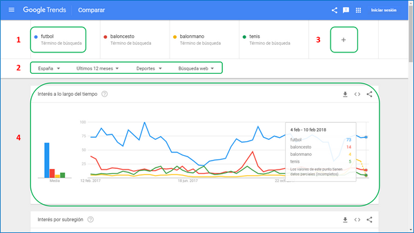 Explorar en detalle Google Trends
